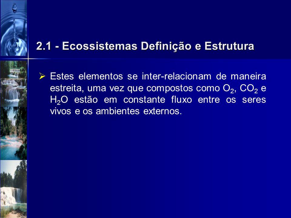 2.1 - Ecossistemas Definição e Estrutura