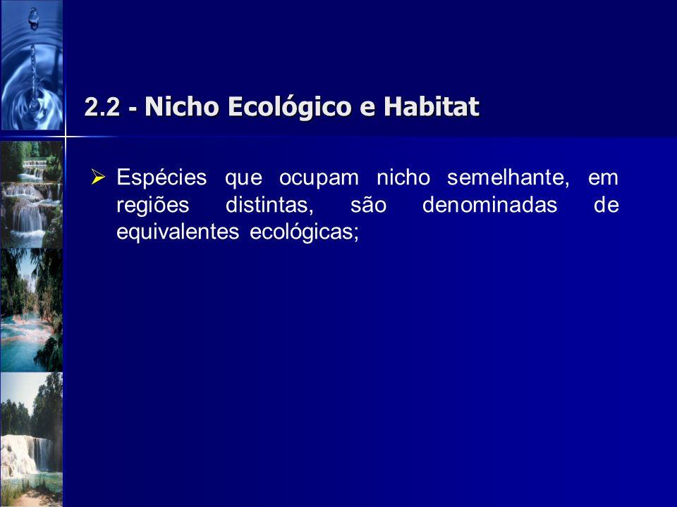 2.2 - Nicho Ecológico e Habitat