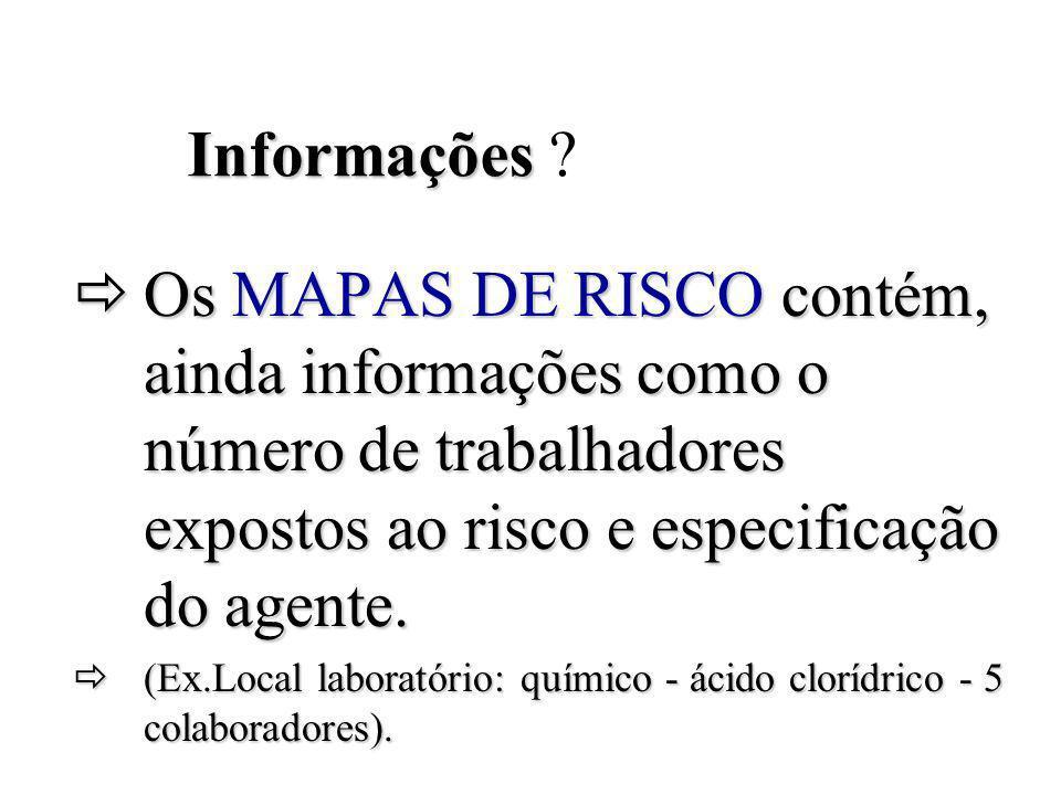 Informações Os MAPAS DE RISCO contém, ainda informações como o número de trabalhadores expostos ao risco e especificação do agente.