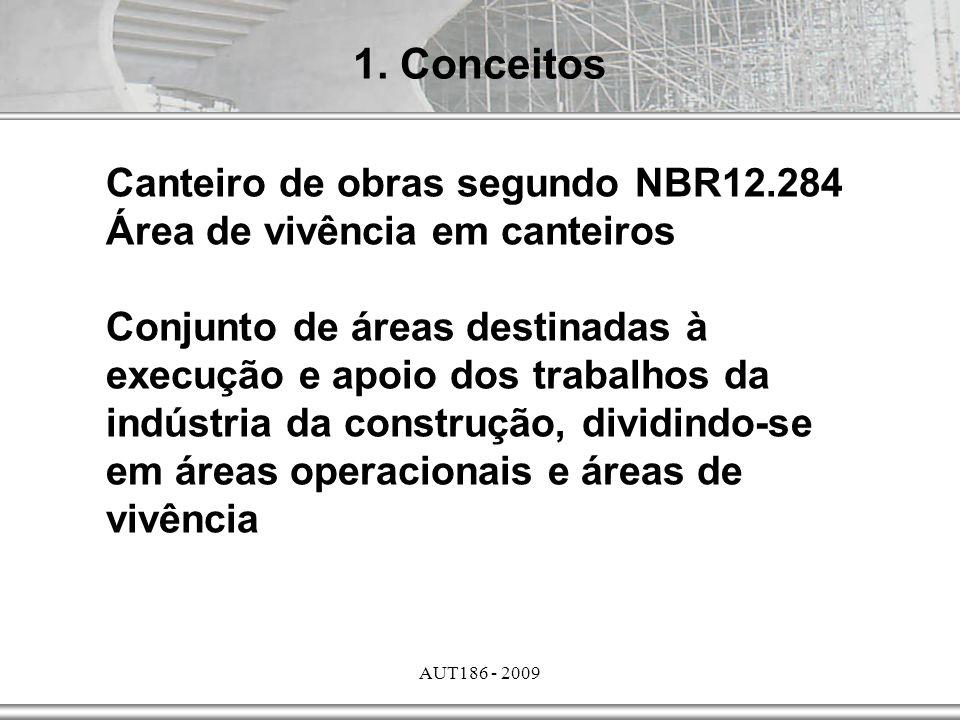 1. Conceitos Canteiro de obras segundo NBR12.284 Área de vivência em canteiros.