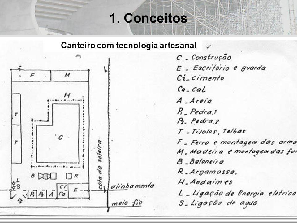 1. Conceitos Canteiro com tecnologia artesanal AUT186 - 2009