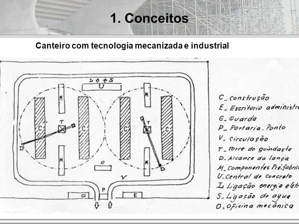 1. Conceitos Canteiro com tecnologia mecanizada e industrial