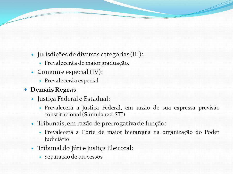 Jurisdições de diversas categorias (III): Comum e especial (IV):