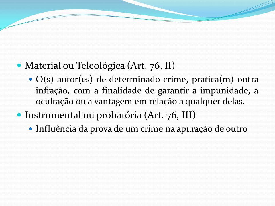 Material ou Teleológica (Art. 76, II)