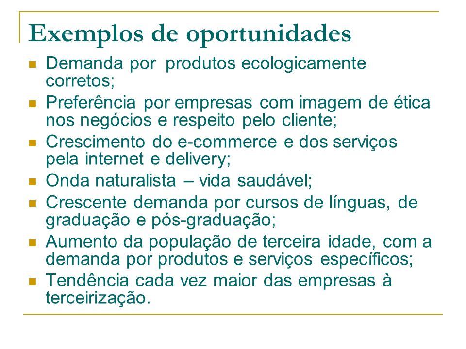 Exemplos de oportunidades