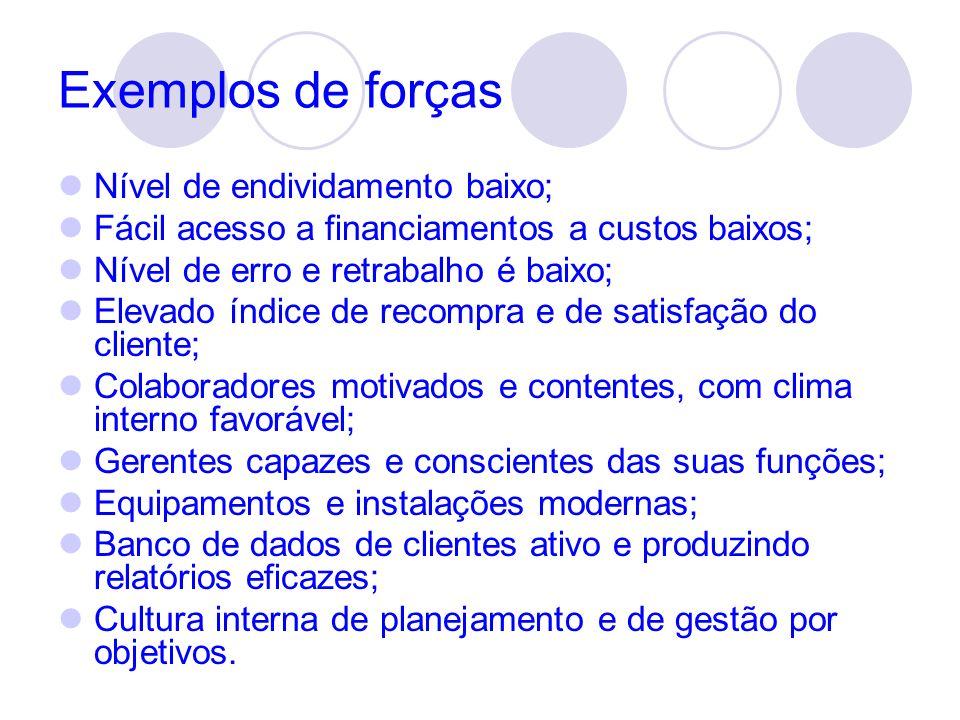 Exemplos de forças Nível de endividamento baixo;
