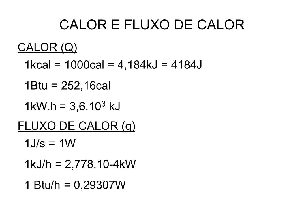 CALOR E FLUXO DE CALOR CALOR (Q) 1kcal = 1000cal = 4,184kJ = 4184J