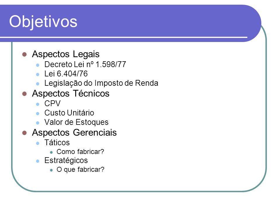 Objetivos Aspectos Legais Aspectos Técnicos Aspectos Gerenciais