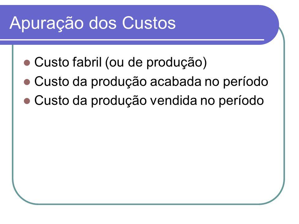 Apuração dos Custos Custo fabril (ou de produção)