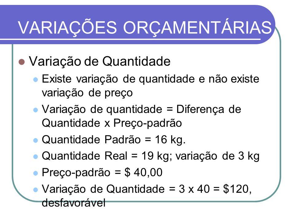 VARIAÇÕES ORÇAMENTÁRIAS