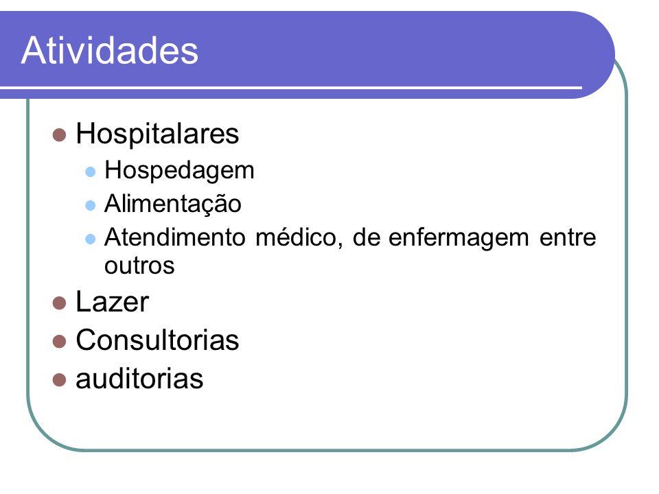 Atividades Hospitalares Lazer Consultorias auditorias Hospedagem