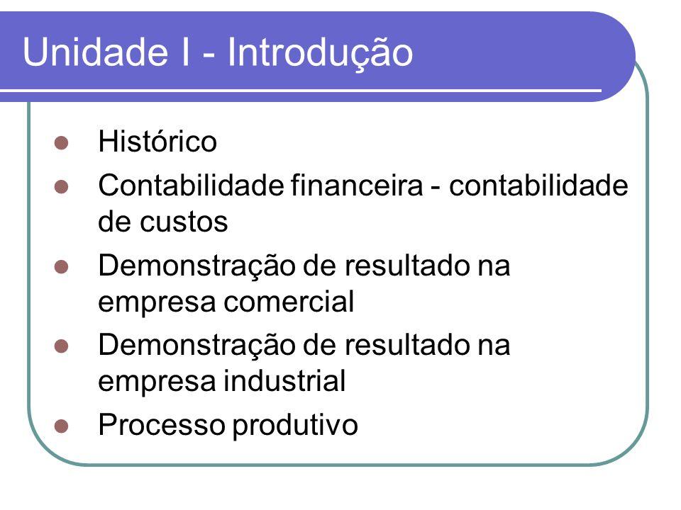 Unidade I - Introdução Histórico
