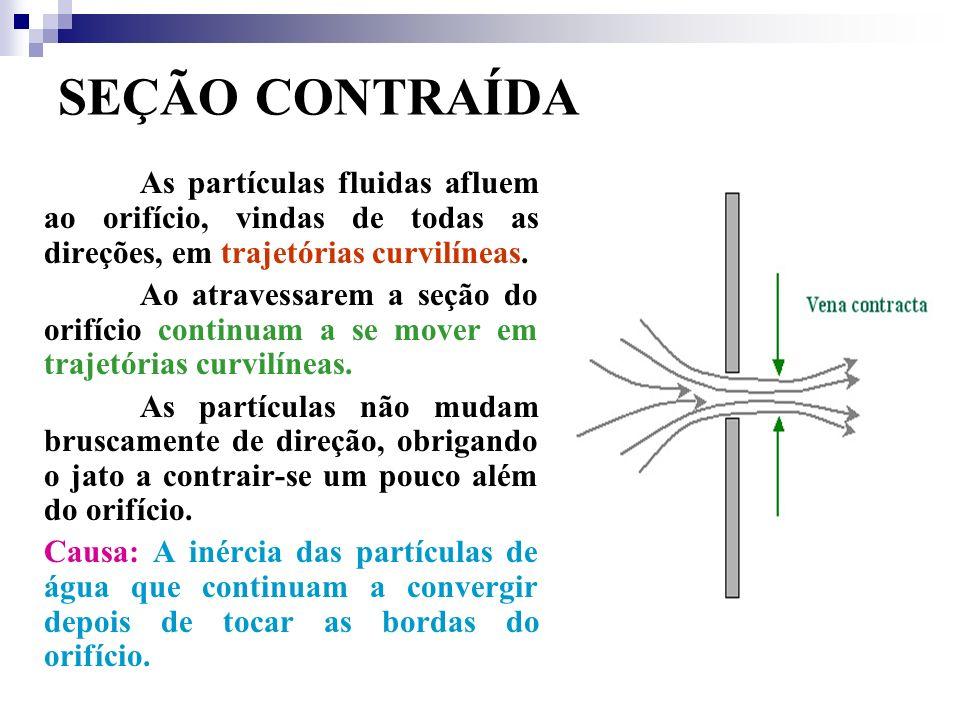 SEÇÃO CONTRAÍDA As partículas fluidas afluem ao orifício, vindas de todas as direções, em trajetórias curvilíneas.