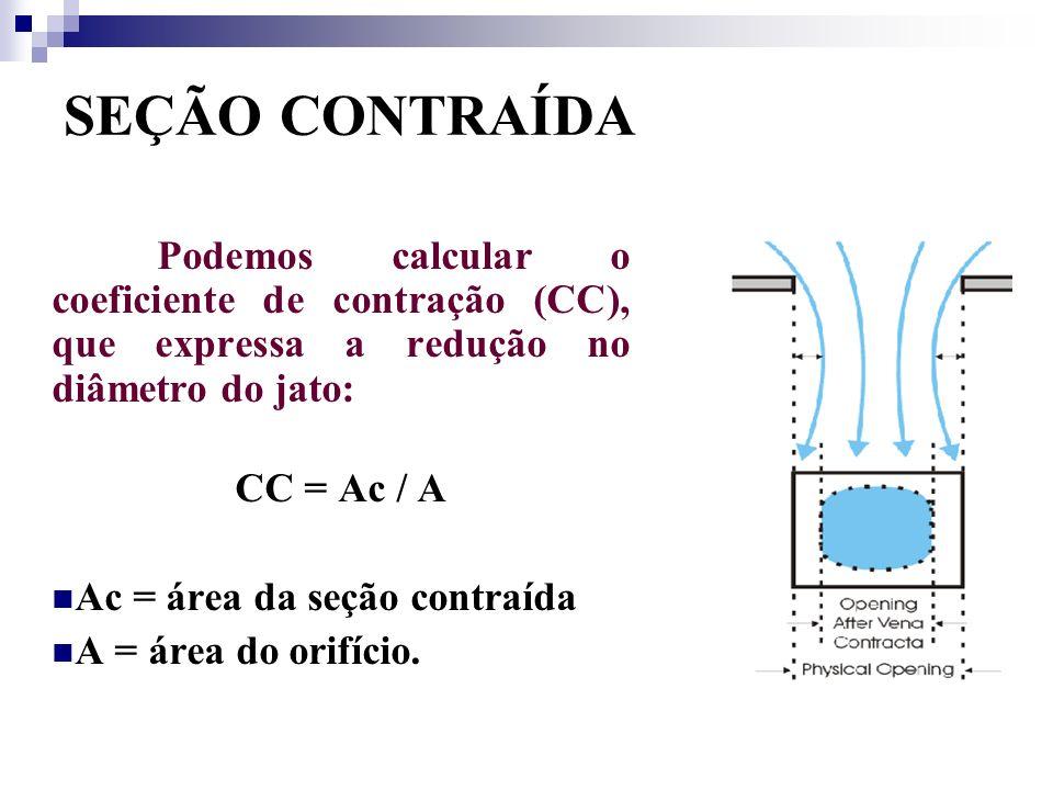 SEÇÃO CONTRAÍDA Podemos calcular o coeficiente de contração (CC), que expressa a redução no diâmetro do jato: