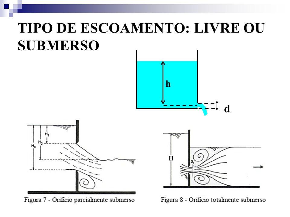 Tipo de escoamento: Livre ou submerso