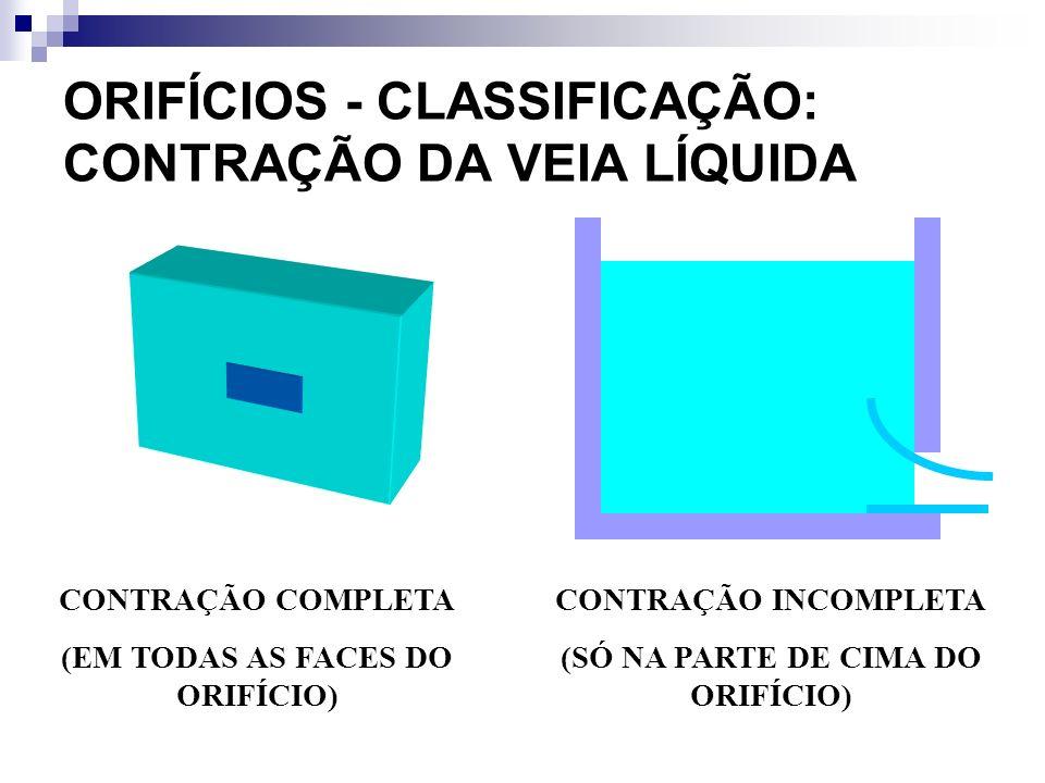 ORIFÍCIOS - CLASSIFICAÇÃO: CONTRAÇÃO DA VEIA LÍQUIDA