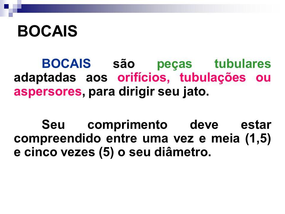 BOCAIS BOCAIS são peças tubulares adaptadas aos orifícios, tubulações ou aspersores, para dirigir seu jato.