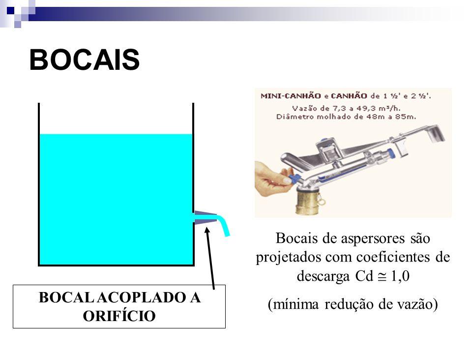 BOCAL ACOPLADO A ORIFÍCIO