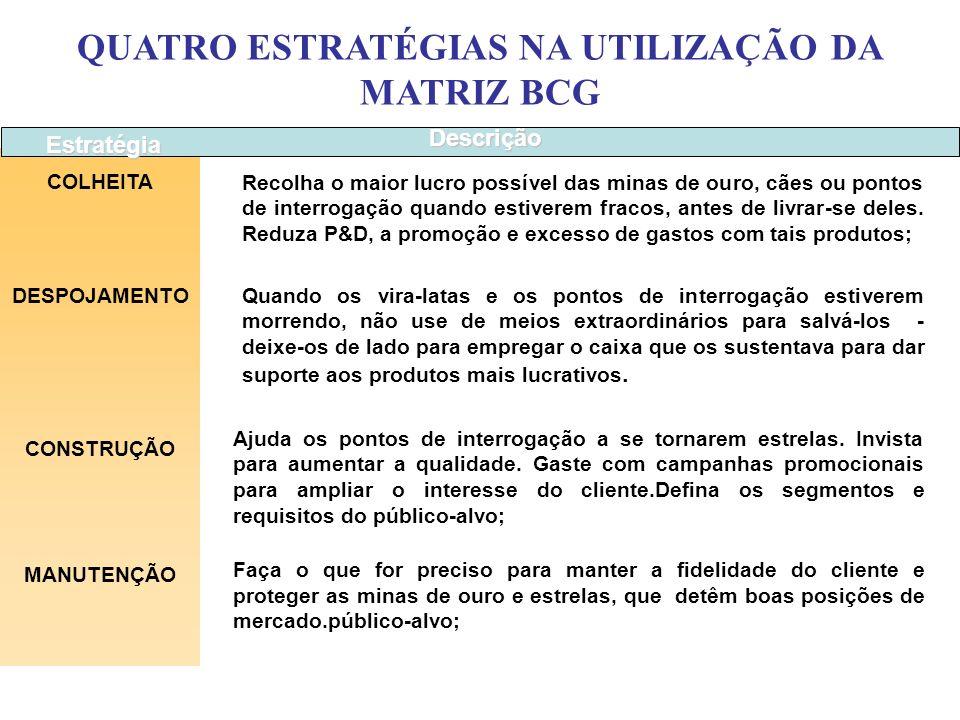 QUATRO ESTRATÉGIAS NA UTILIZAÇÃO DA MATRIZ BCG