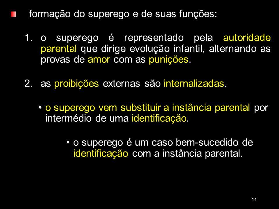 formação do superego e de suas funções: