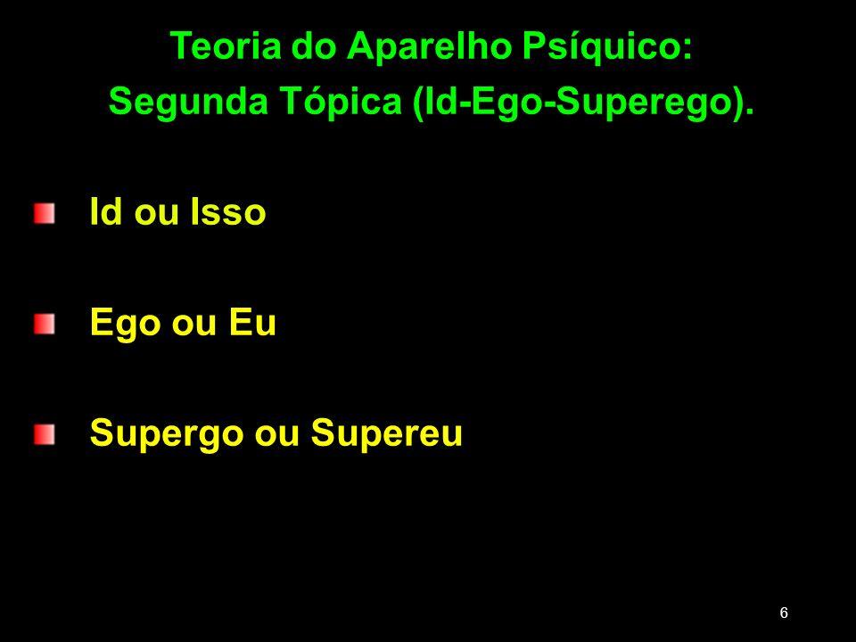 Teoria do Aparelho Psíquico: Segunda Tópica (Id-Ego-Superego).