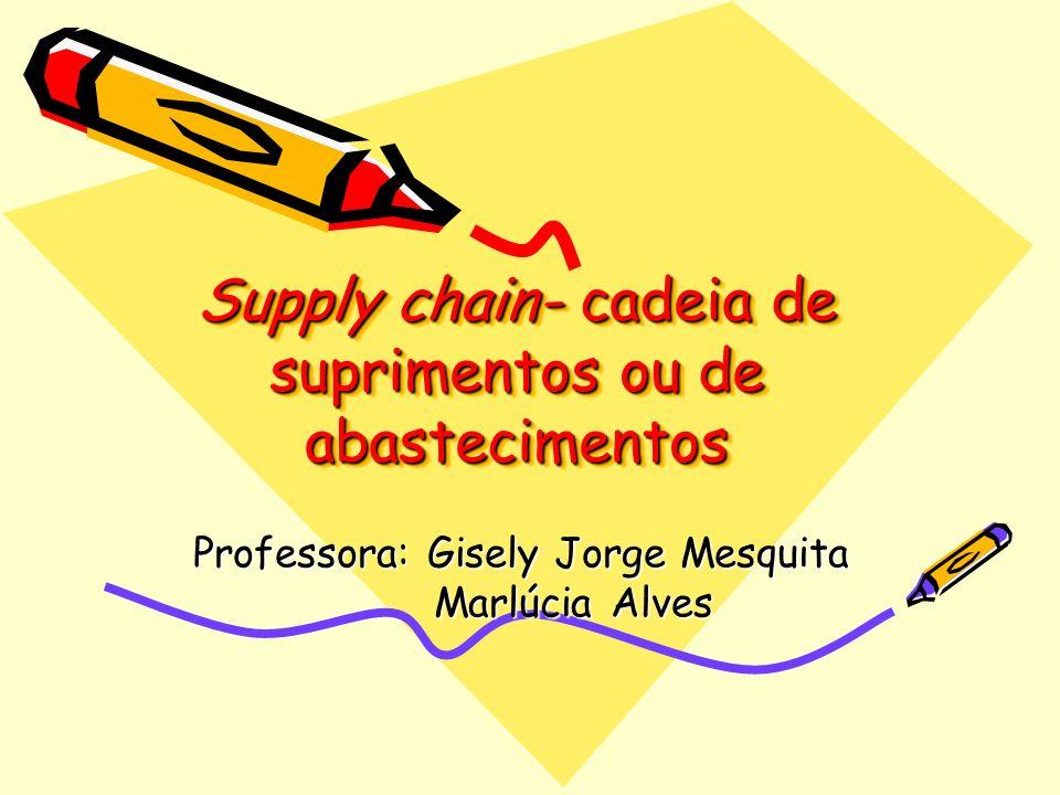 Supply chain- cadeia de suprimentos ou de abastecimentos