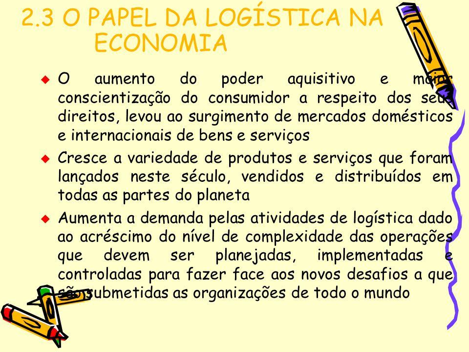 2.3 O PAPEL DA LOGÍSTICA NA ECONOMIA