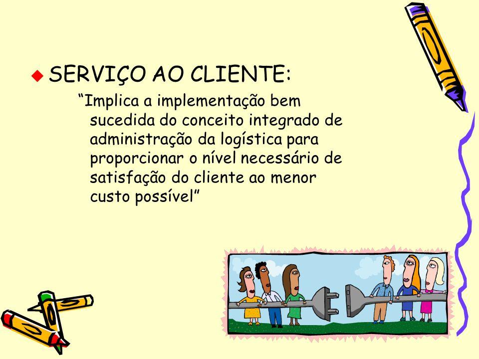 SERVIÇO AO CLIENTE: