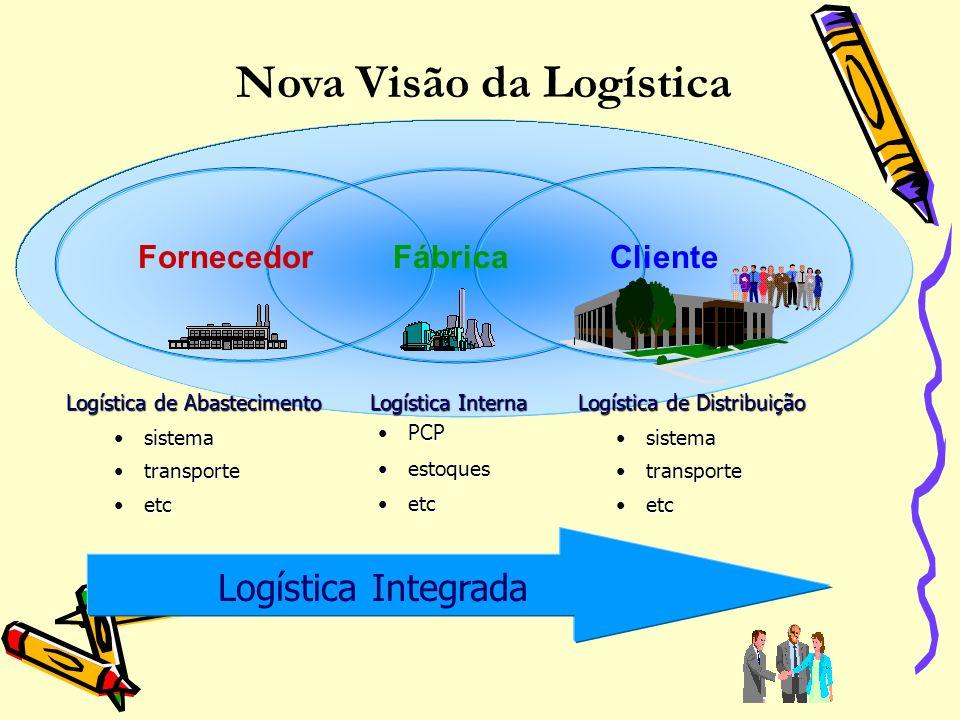 Nova Visão da Logística
