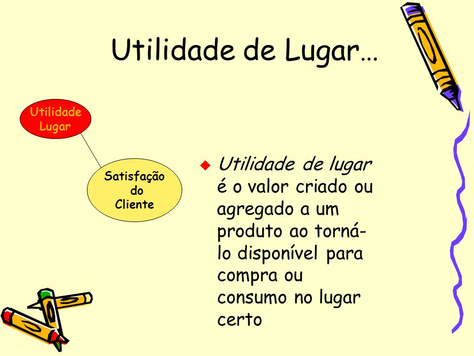 Utilidade de Lugar…Utilidade. Lugar.