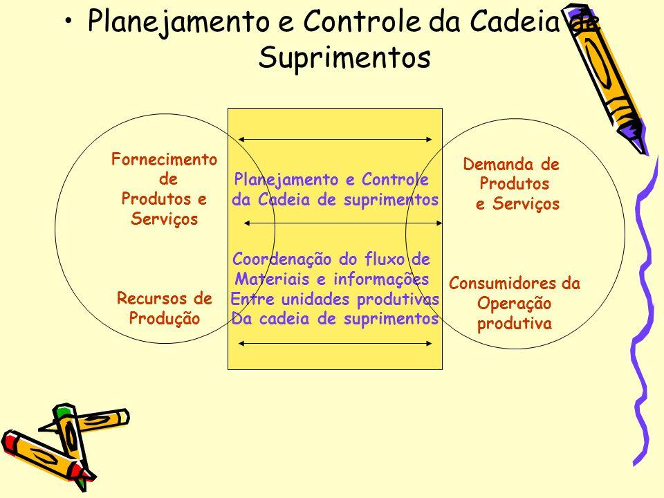 Planejamento e Controle da Cadeia de Suprimentos