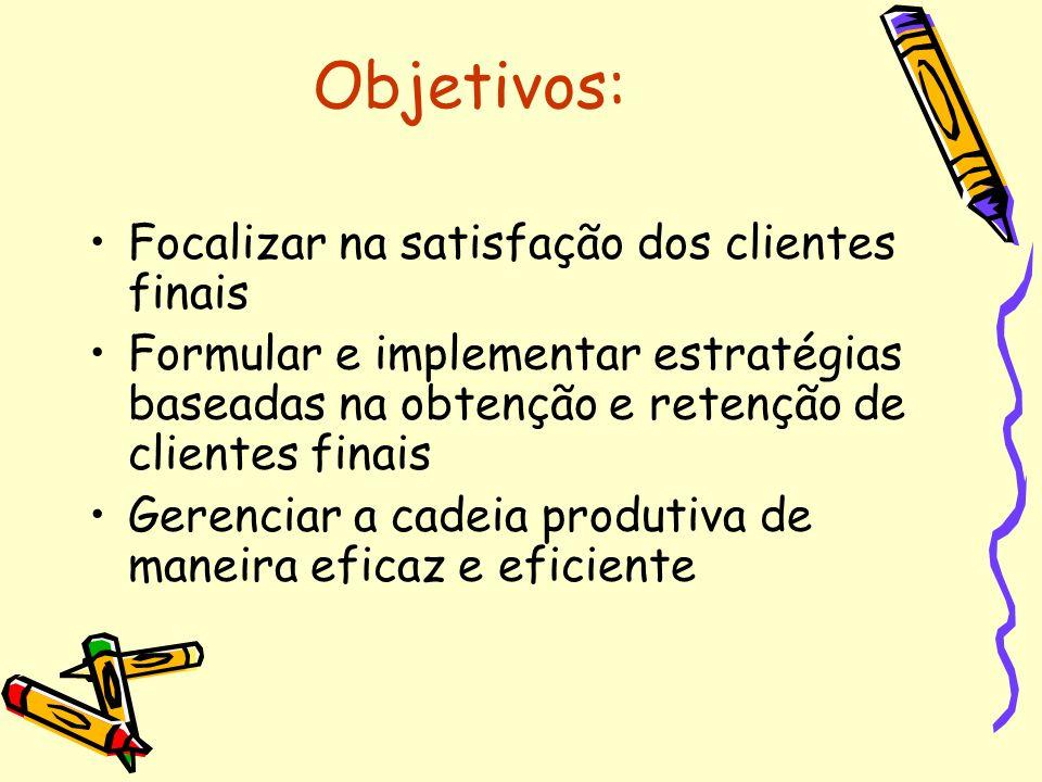 Objetivos: Focalizar na satisfação dos clientes finais