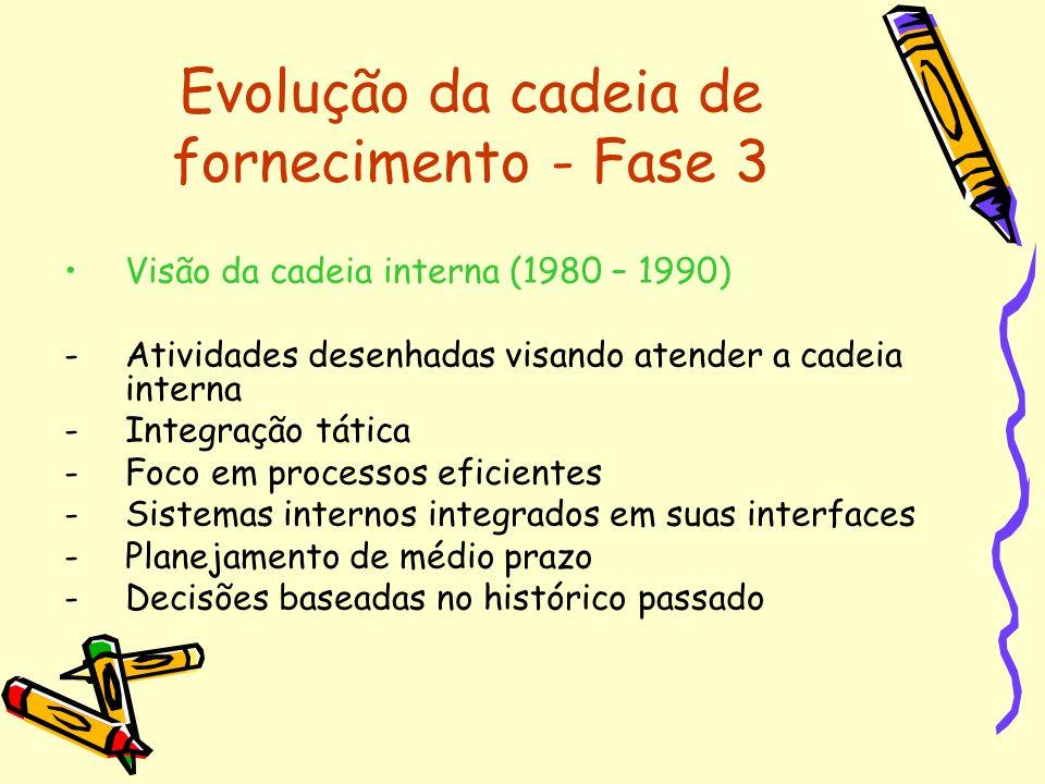 Evolução da cadeia de fornecimento - Fase 3