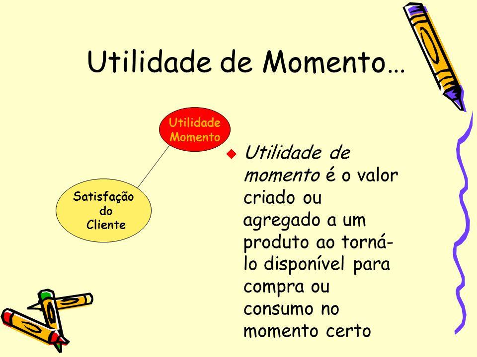 Utilidade de Momento…Utilidade. Momento.