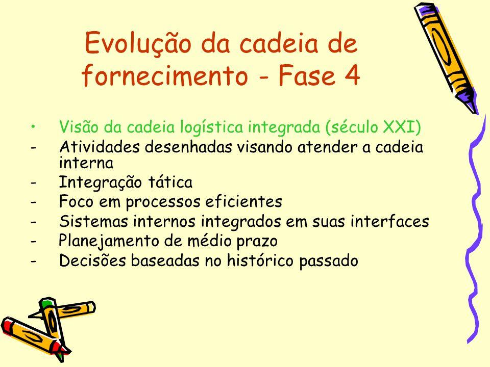 Evolução da cadeia de fornecimento - Fase 4