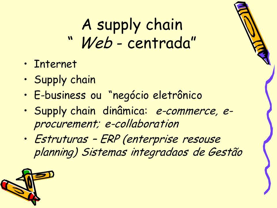 A supply chain Web - centrada