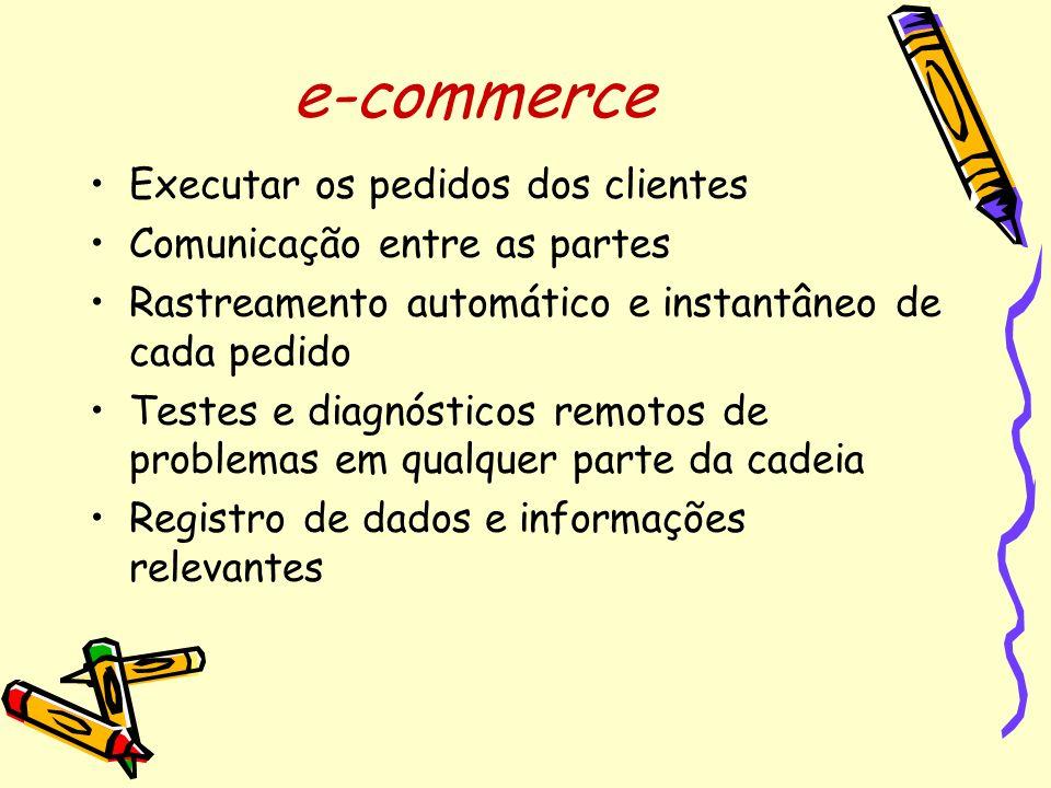 e-commerce Executar os pedidos dos clientes