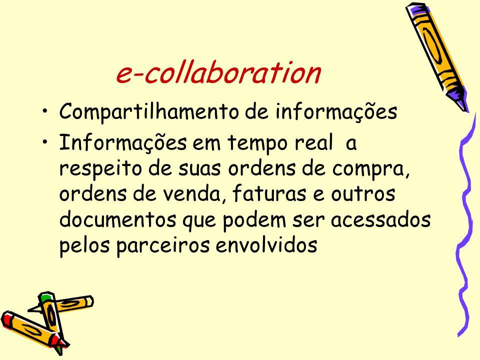 e-collaboration Compartilhamento de informações