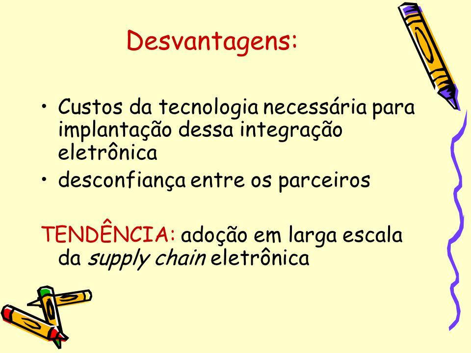 Desvantagens:Custos da tecnologia necessária para implantação dessa integração eletrônica. desconfiança entre os parceiros.