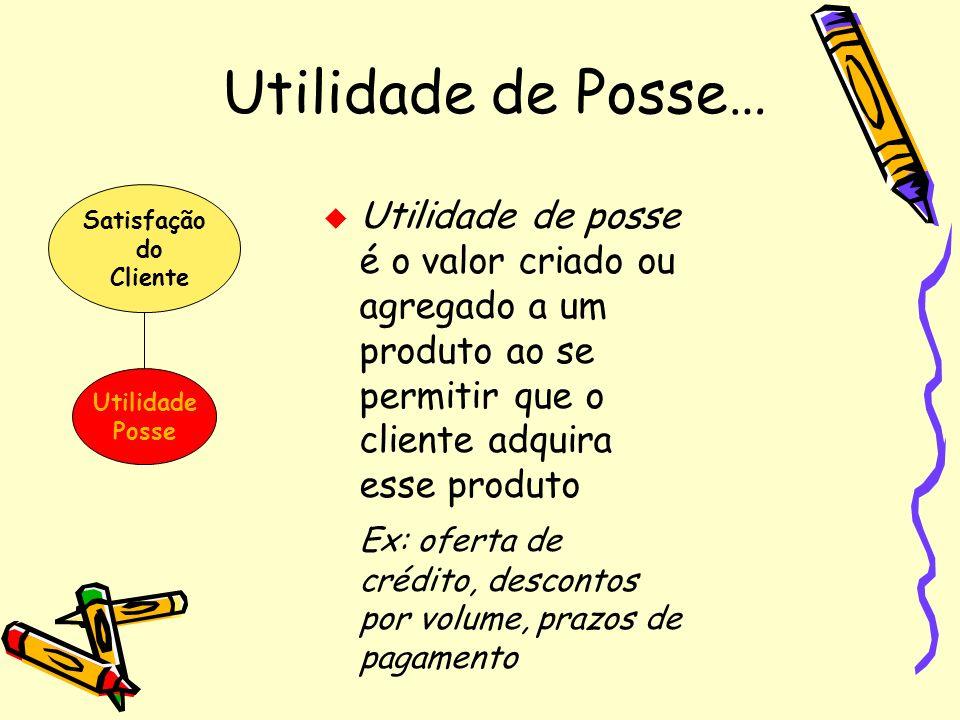 Utilidade de Posse… Satisfação. do. Cliente. Utilidade. Posse.
