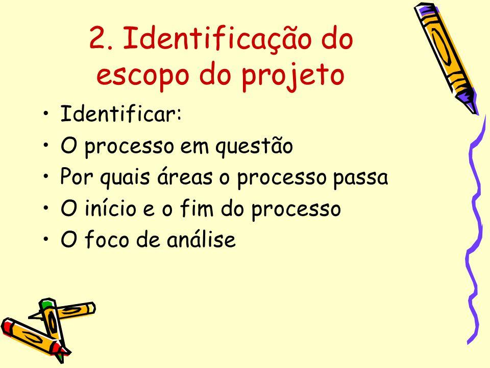 2. Identificação do escopo do projeto