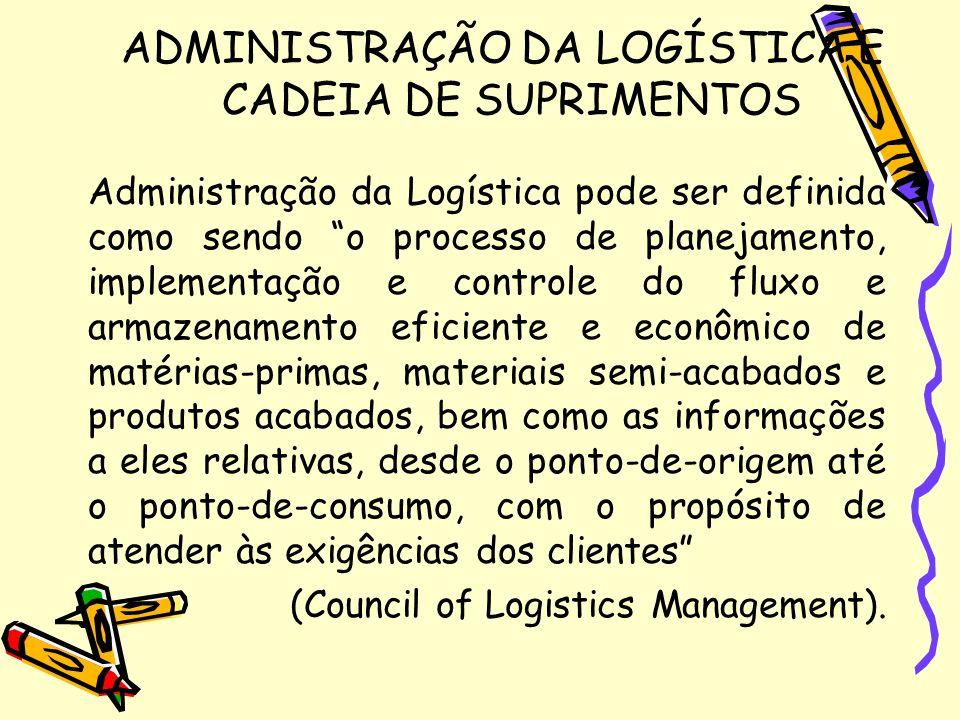 ADMINISTRAÇÃO DA LOGÍSTICA E CADEIA DE SUPRIMENTOS