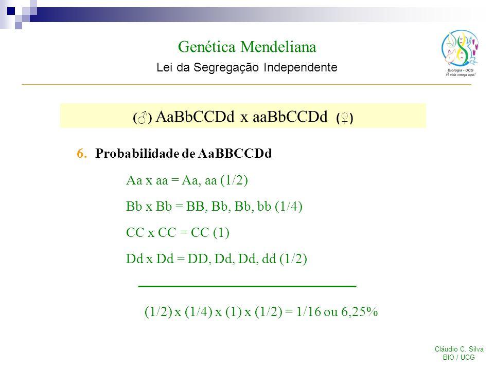 Genética Mendeliana (♂) AaBbCCDd x aaBbCCDd (♀)