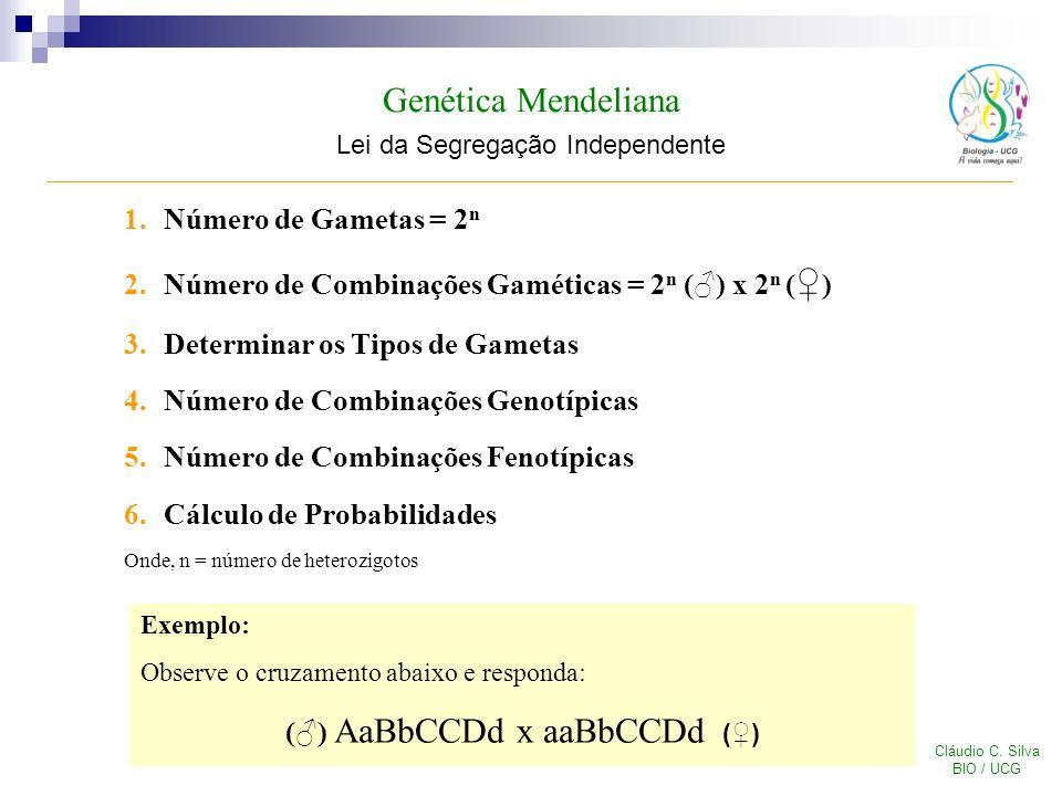 Genética Mendeliana Número de Gametas = 2n