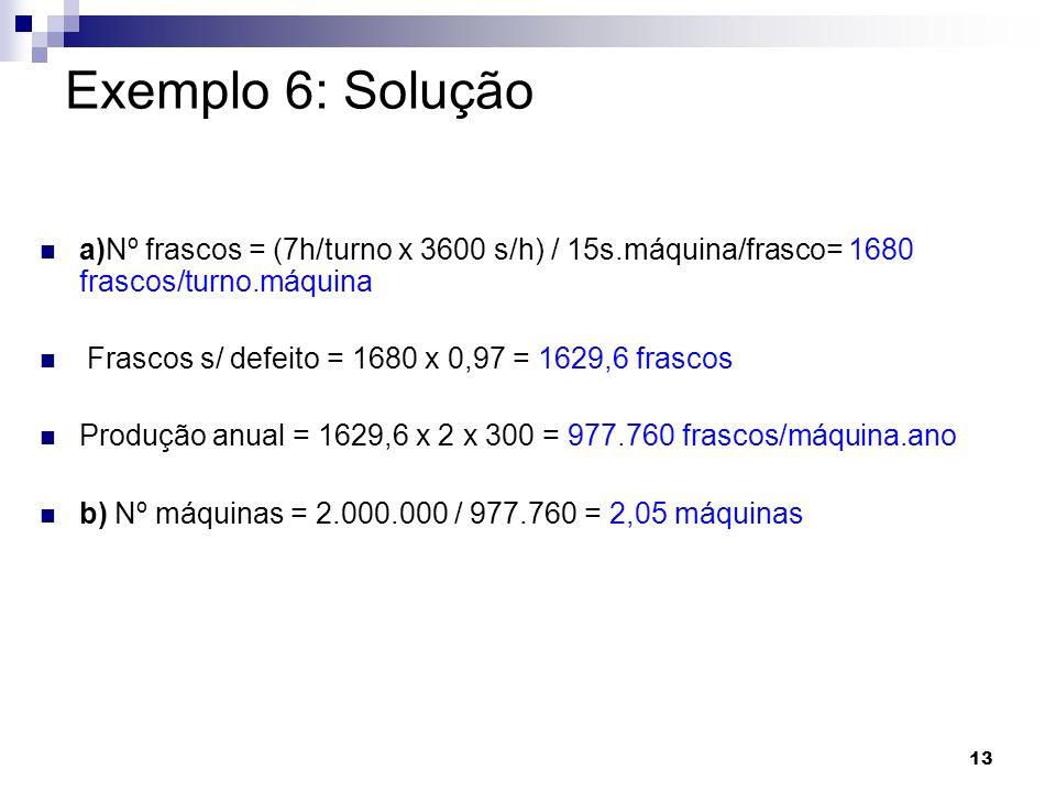 Exemplo 6: Solução a)Nº frascos = (7h/turno x 3600 s/h) / 15s.máquina/frasco= 1680 frascos/turno.máquina.