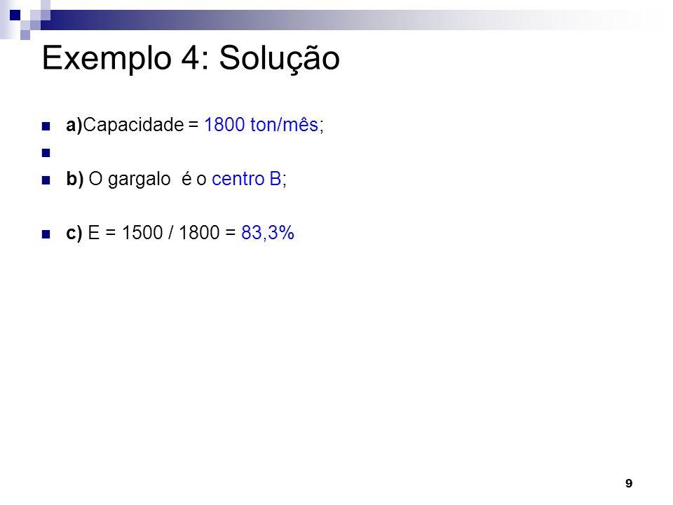Exemplo 4: Solução a)Capacidade = 1800 ton/mês;