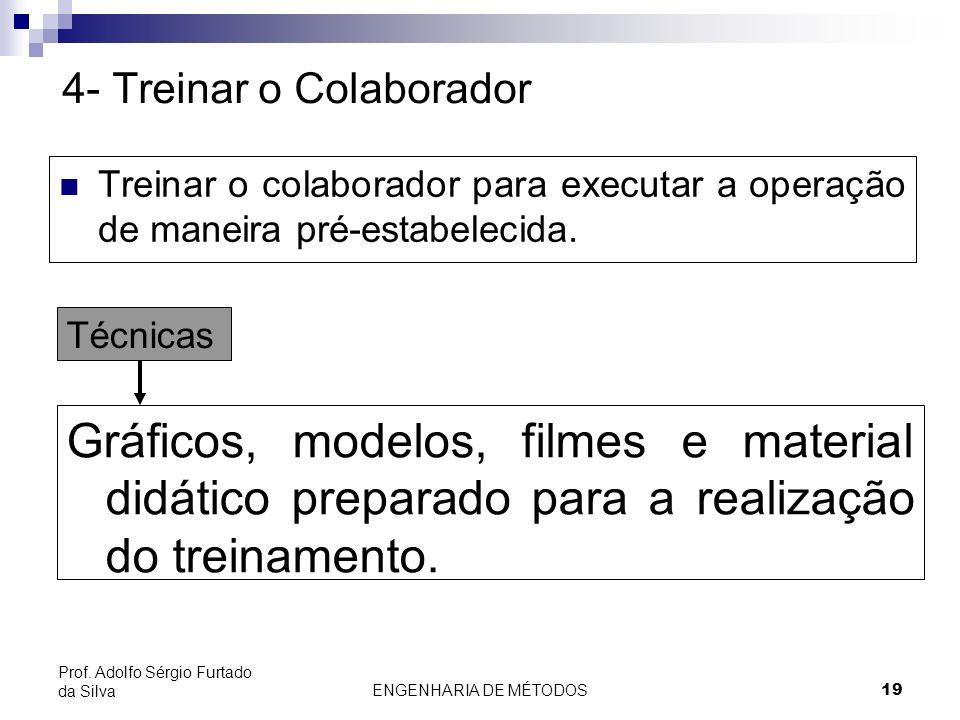 4- Treinar o Colaborador