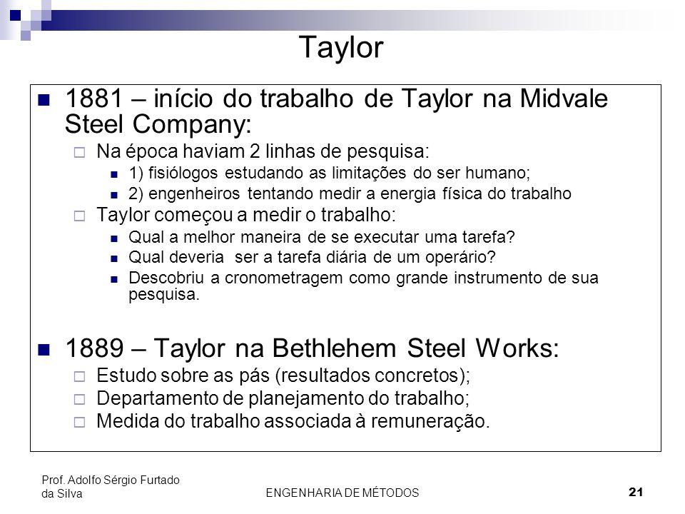 Taylor 1881 – início do trabalho de Taylor na Midvale Steel Company: