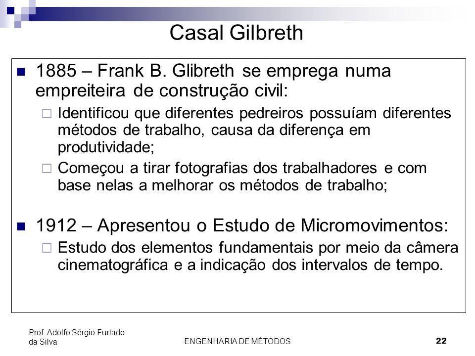 Casal Gilbreth 1885 – Frank B. Glibreth se emprega numa empreiteira de construção civil: