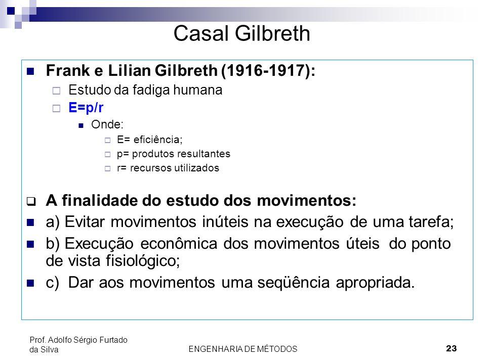 Casal Gilbreth Frank e Lilian Gilbreth (1916-1917):